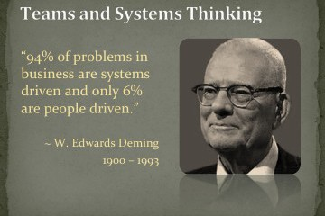 application of deming 14 points to In part one of this two-part article, i began an evaluation of deming's 14 points, and how they influenced the final draft international standard (fdis) version of iso 9001:2015 part one provided an overview of deming's first seven points in this continuation we explore points eight through 14.